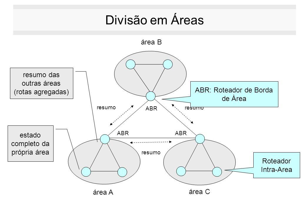 Divisão em Áreas área B resumo das outras áreas (rotas agregadas)