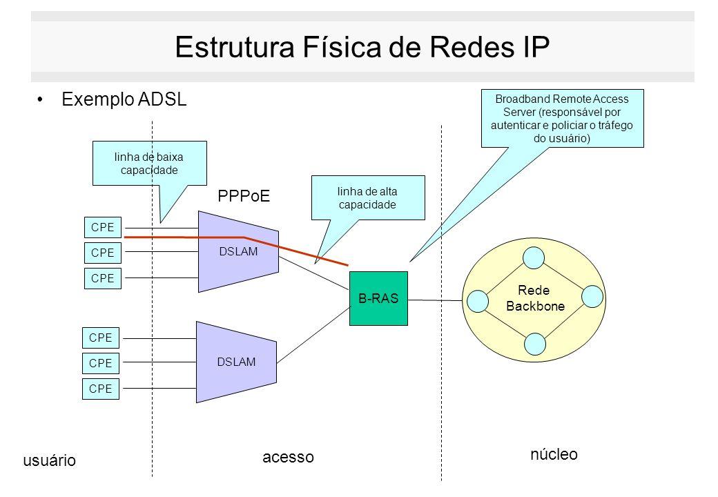 Estrutura Física de Redes IP