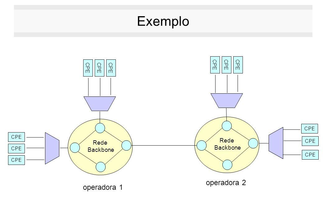 Exemplo operadora 2 operadora 1 Rede Rede Backbone Backbone CPE CPE