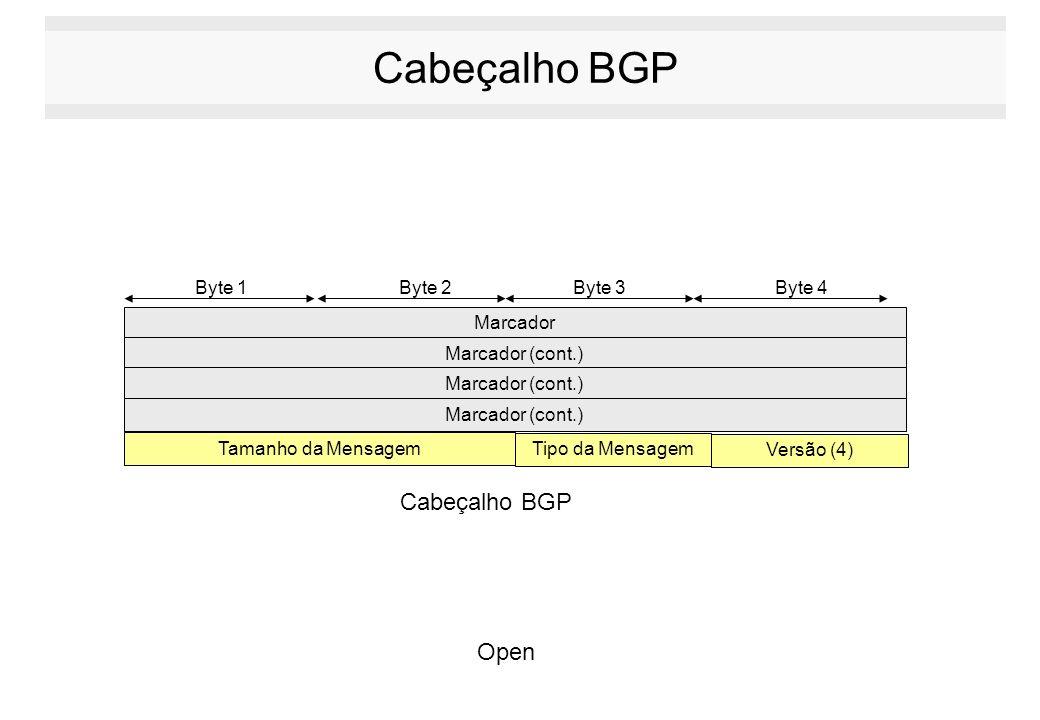 Cabeçalho BGP Cabeçalho BGP Open Byte 1 Byte 2 Byte 3 Byte 4 Marcador