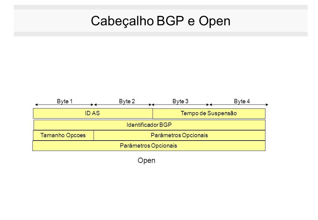 Cabeçalho BGP e Open Open Byte 1 Byte 2 Byte 3 Byte 4 ID AS