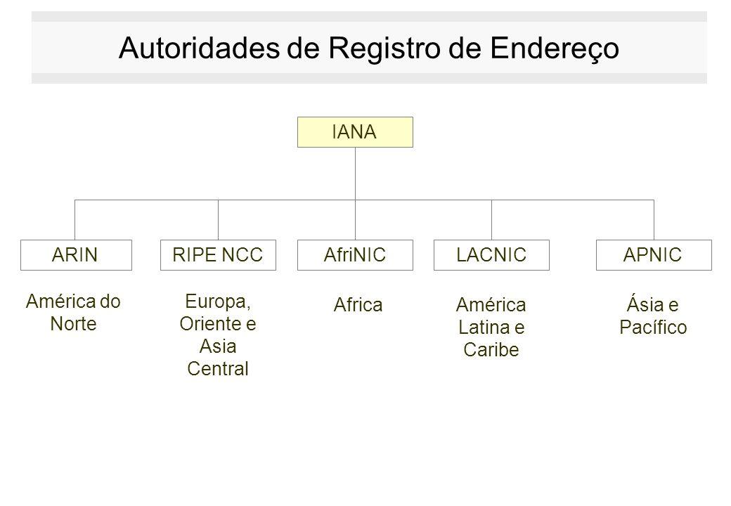 Autoridades de Registro de Endereço