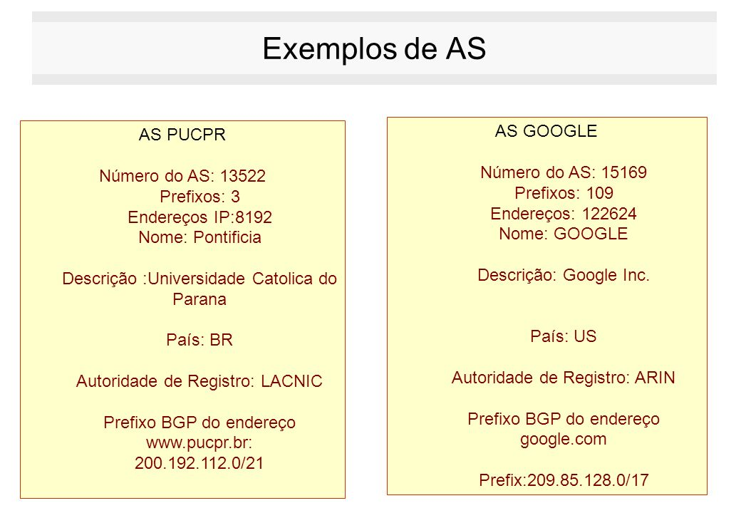 Exemplos de AS AS GOOGLE AS PUCPR Número do AS: 15169