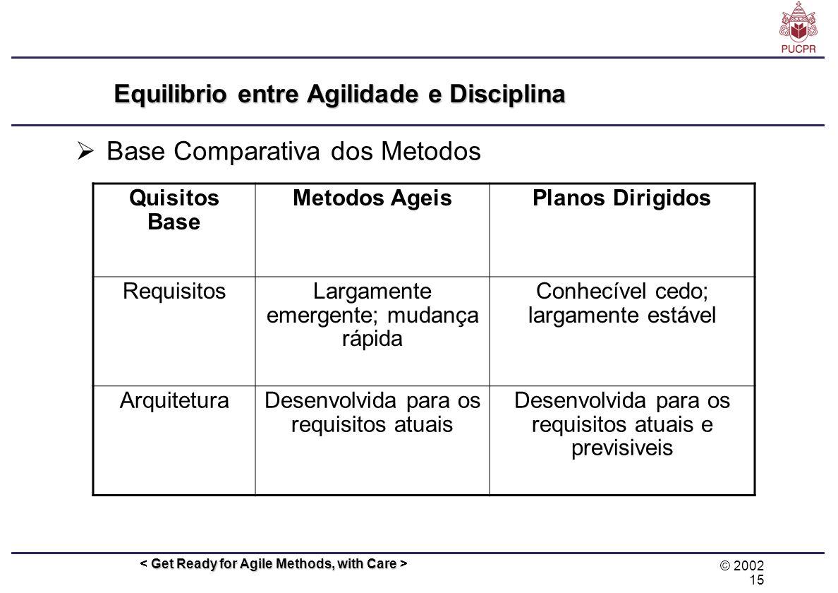 Equilibrio entre Agilidade e Disciplina