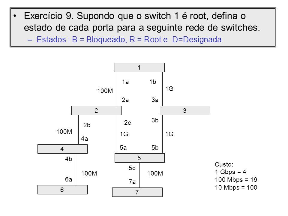 Exercício 9. Supondo que o switch 1 é root, defina o estado de cada porta para a seguinte rede de switches.