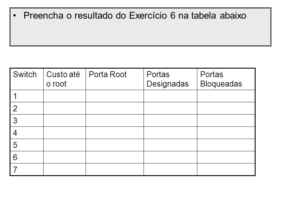 Preencha o resultado do Exercício 6 na tabela abaixo