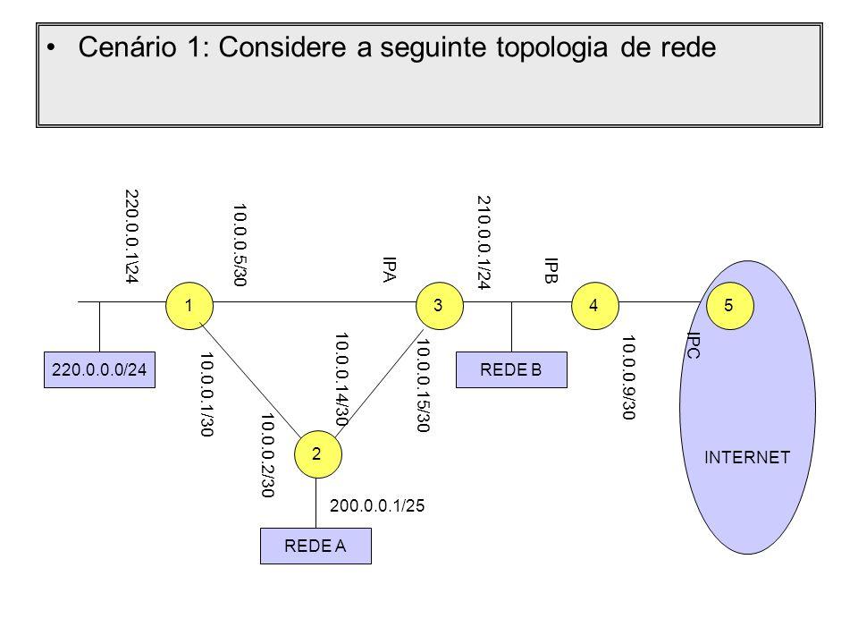 Cenário 1: Considere a seguinte topologia de rede