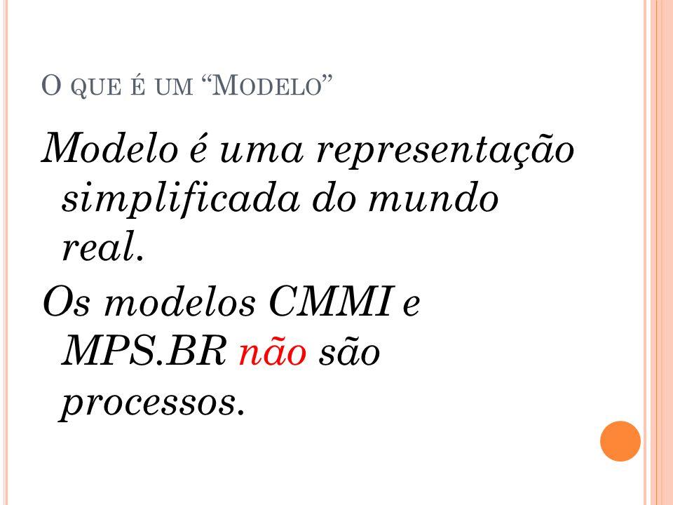 O que é um Modelo Modelo é uma representação simplificada do mundo real.
