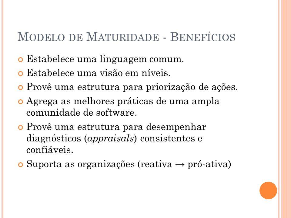 Modelo de Maturidade - Benefícios