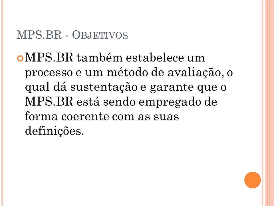 MPS.BR - Objetivos