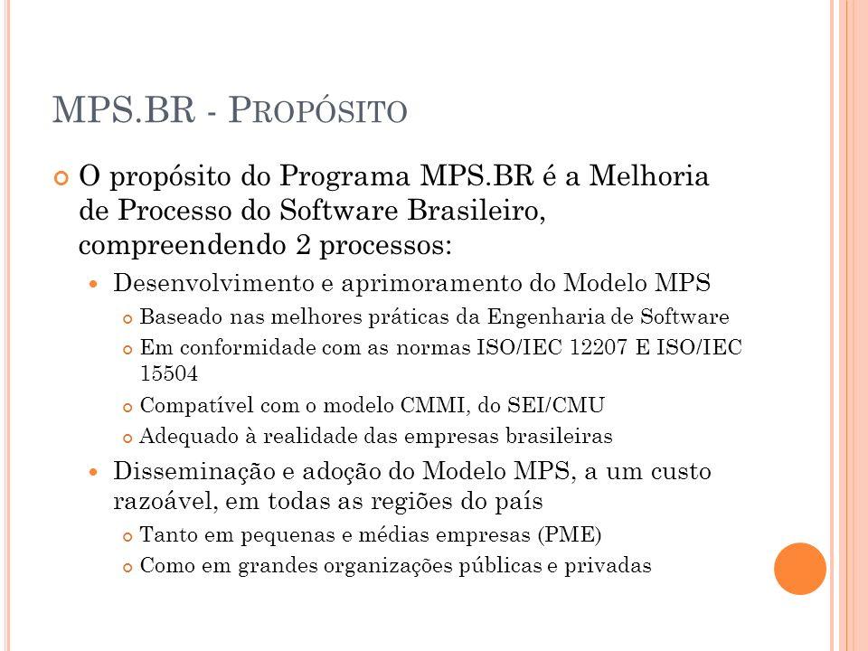 MPS.BR - Propósito O propósito do Programa MPS.BR é a Melhoria de Processo do Software Brasileiro, compreendendo 2 processos: