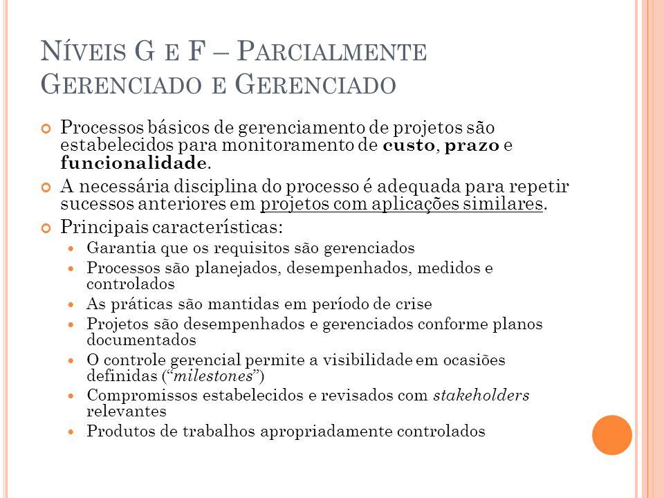 Níveis G e F – Parcialmente Gerenciado e Gerenciado