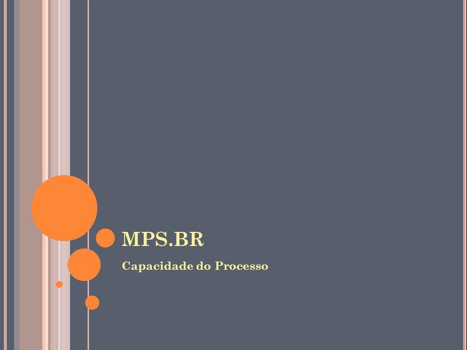 MPS.BR Capacidade do Processo