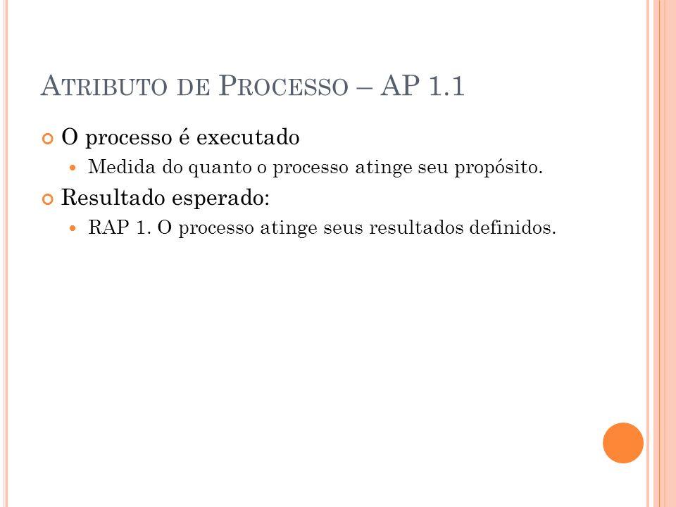 Atributo de Processo – AP 1.1
