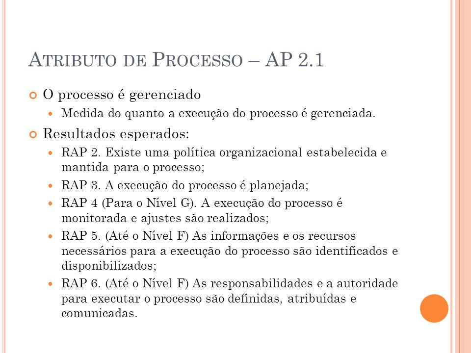 Atributo de Processo – AP 2.1