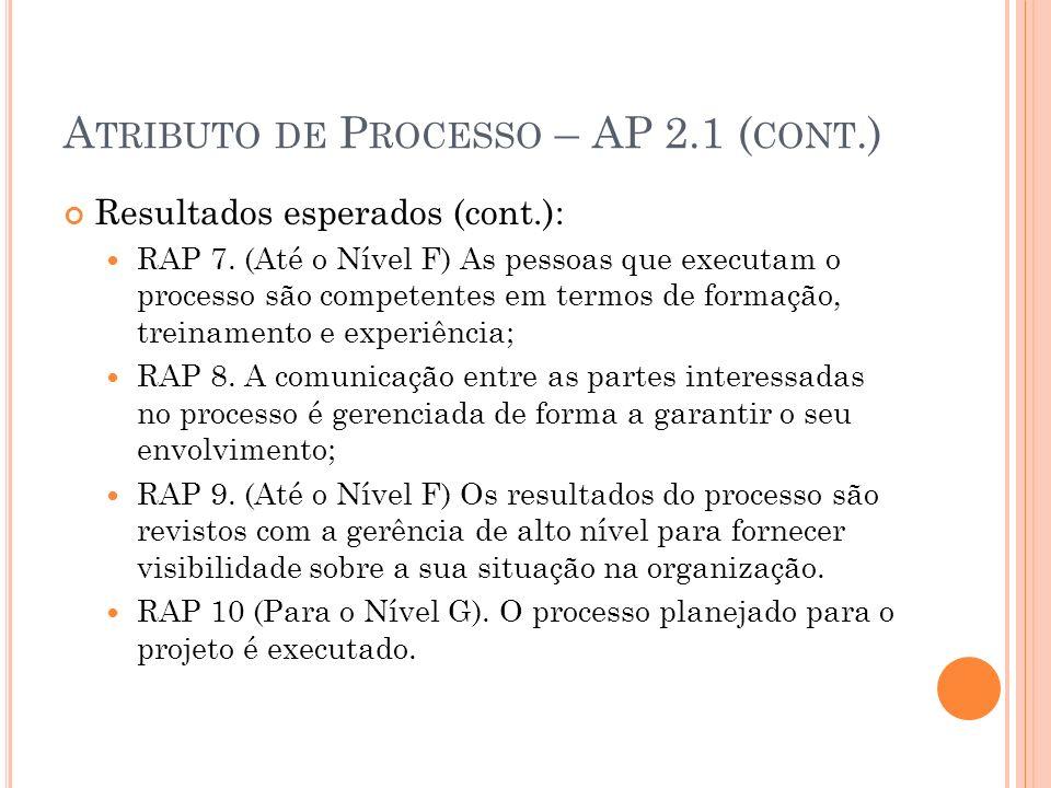 Atributo de Processo – AP 2.1 (cont.)