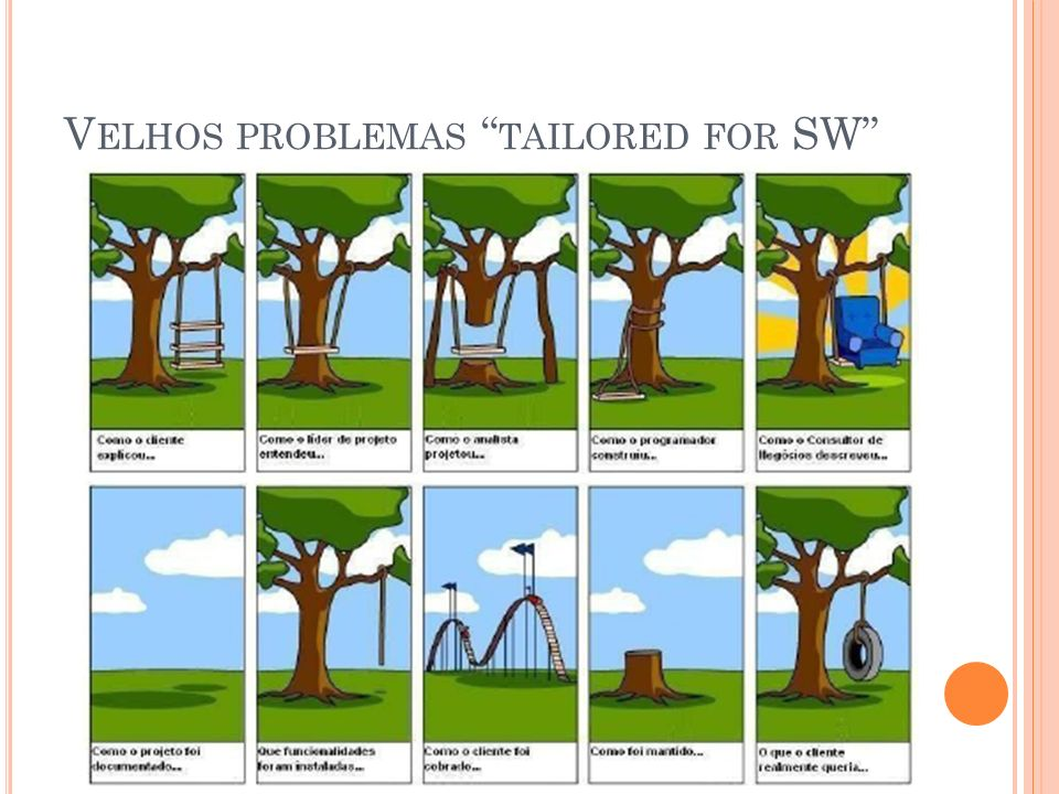 Velhos problemas tailored for SW