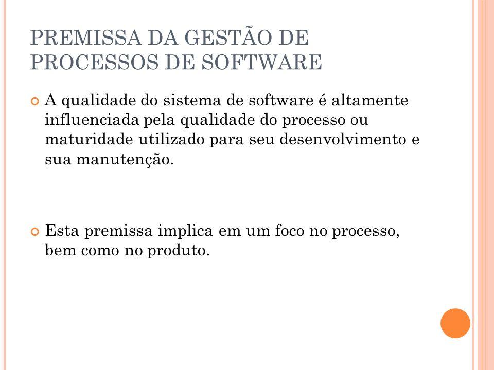 PREMISSA DA GESTÃO DE PROCESSOS DE SOFTWARE