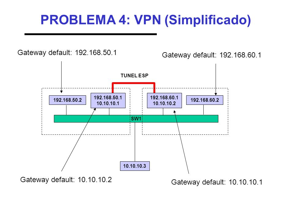 PROBLEMA 4: VPN (Simplificado)