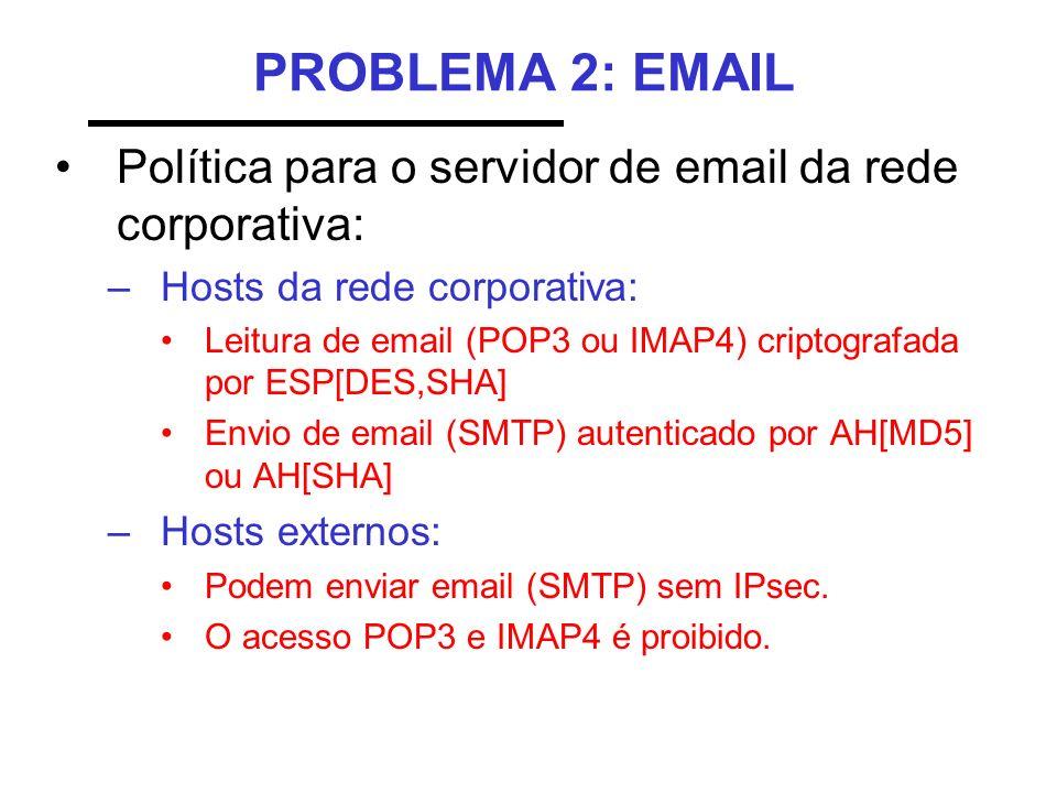 PROBLEMA 2: EMAIL Política para o servidor de email da rede corporativa: Hosts da rede corporativa: