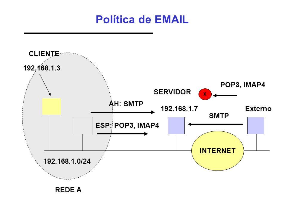 Política de EMAIL CLIENTE 192.168.1.3 POP3, IMAP4 SERVIDOR AH: SMTP