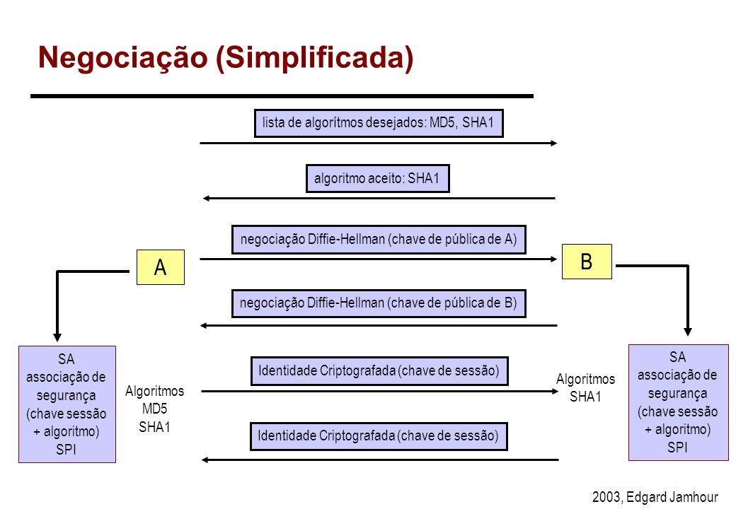Negociação (Simplificada)