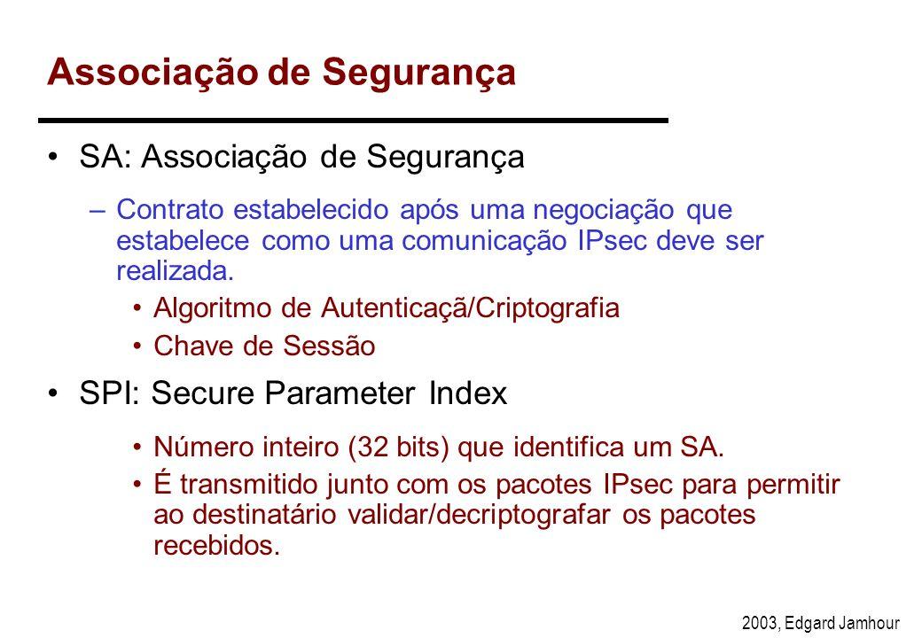 Associação de Segurança