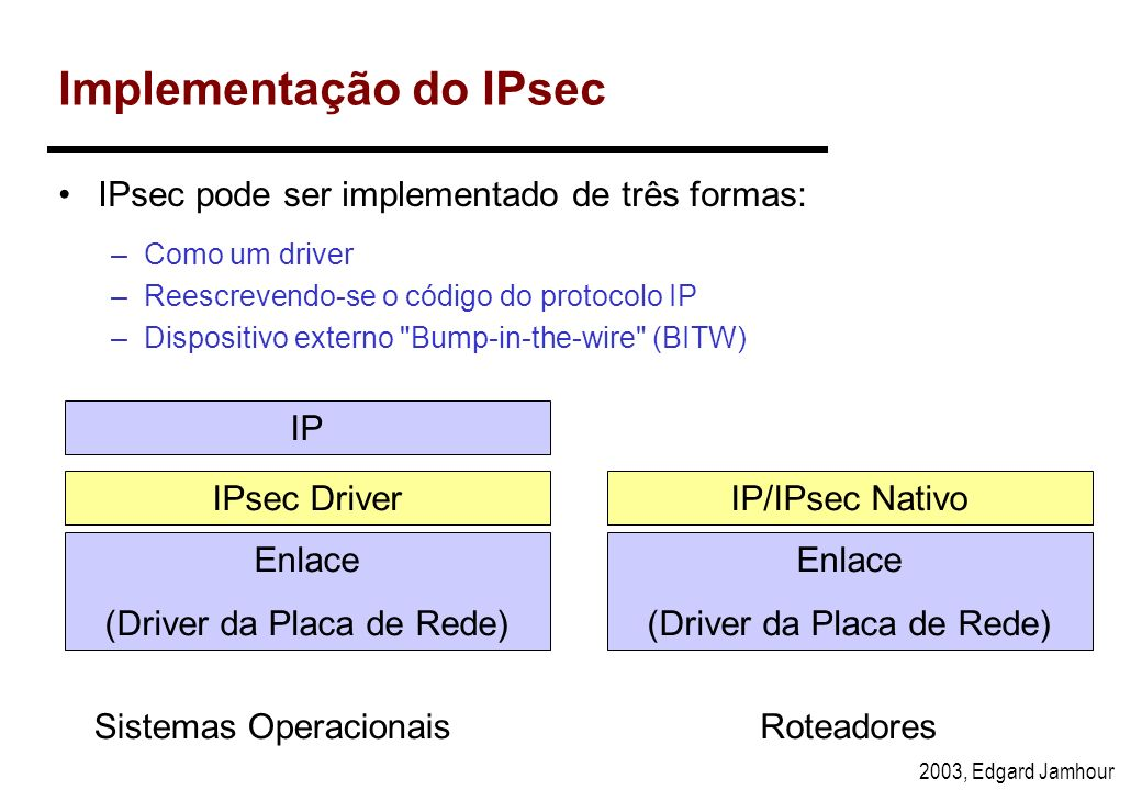 Implementação do IPsec