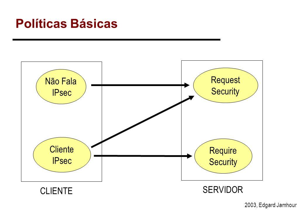 Políticas Básicas Request Não Fala Security IPsec Cliente