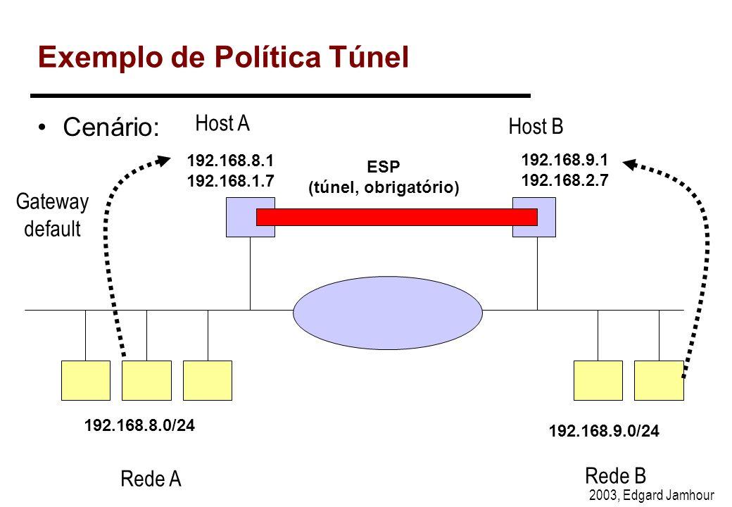 Exemplo de Política Túnel