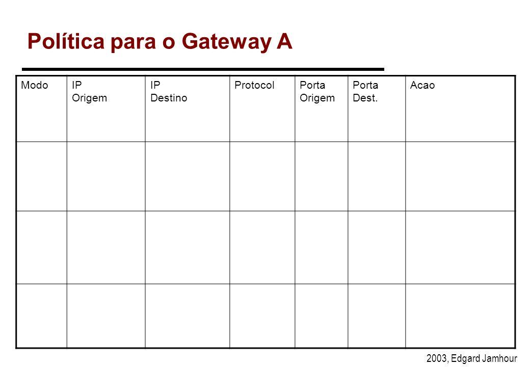 Política para o Gateway A
