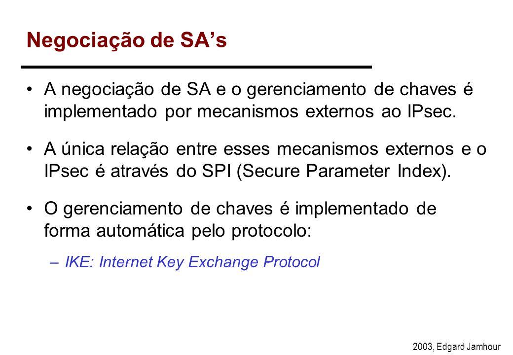 Negociação de SA's A negociação de SA e o gerenciamento de chaves é implementado por mecanismos externos ao IPsec.