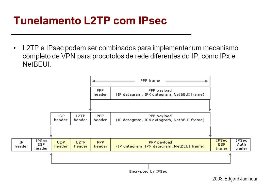 Tunelamento L2TP com IPsec
