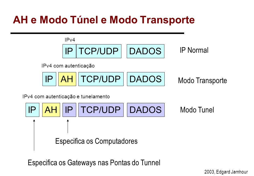 AH e Modo Túnel e Modo Transporte