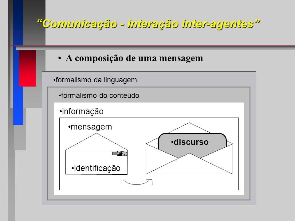 Comunicação - interação inter-agentes A composição de uma mensagem