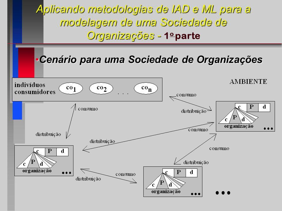 Aplicando metodologias de IAD e ML para a modelagem de uma Sociedade de Organizações - 1o parte