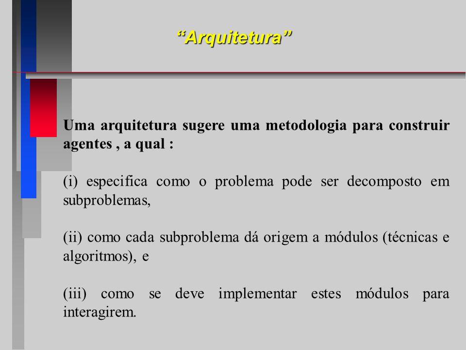 Arquitetura Uma arquitetura sugere uma metodologia para construir agentes , a qual :