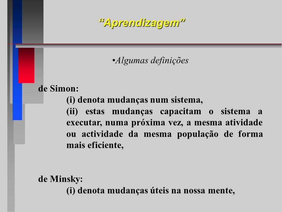 Aprendizagem Algumas definições de Simon: