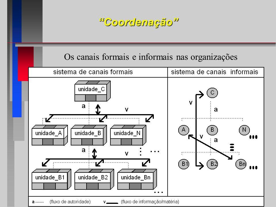 Os canais formais e informais nas organizações