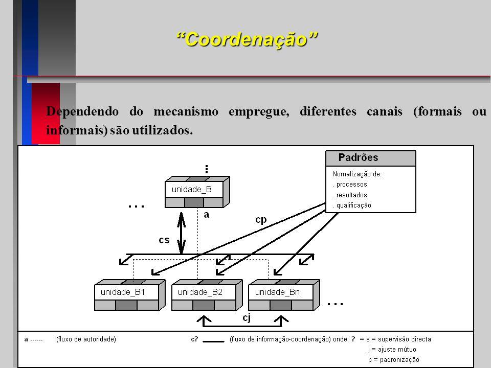 Coordenação Dependendo do mecanismo empregue, diferentes canais (formais ou informais) são utilizados.