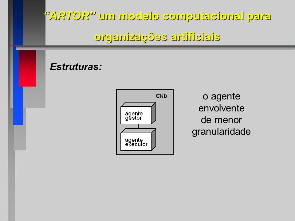 ARTOR um modelo computacional para organizações artificiais