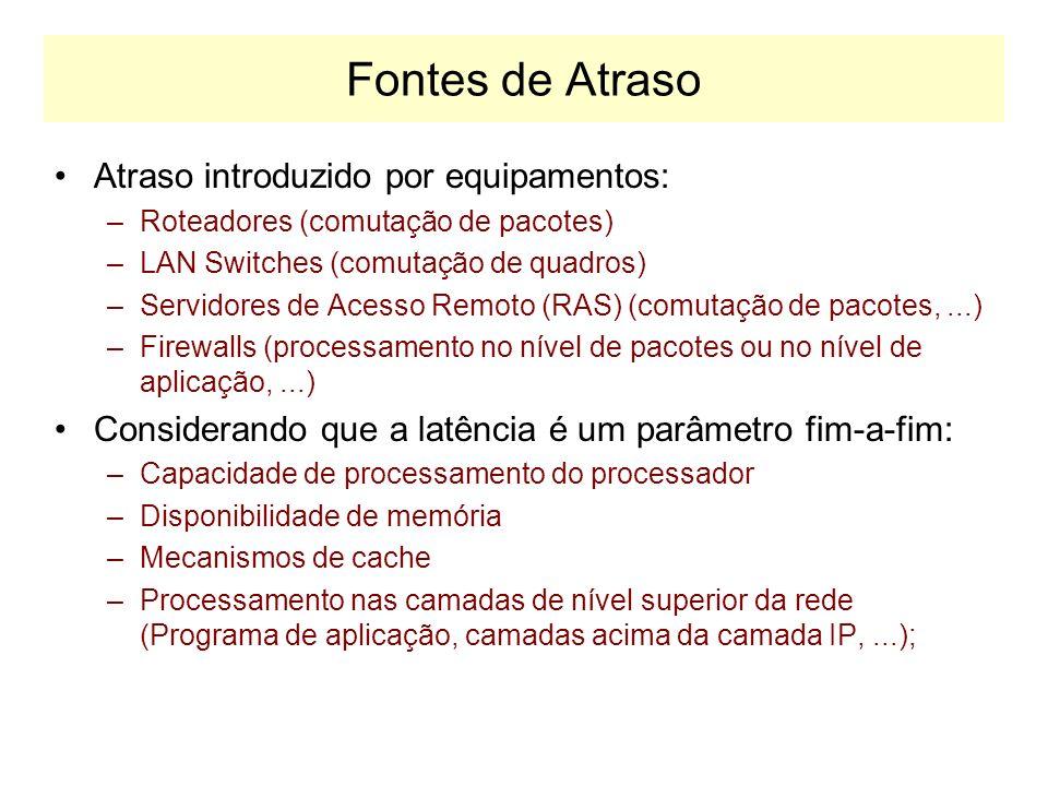 Fontes de Atraso Atraso introduzido por equipamentos:
