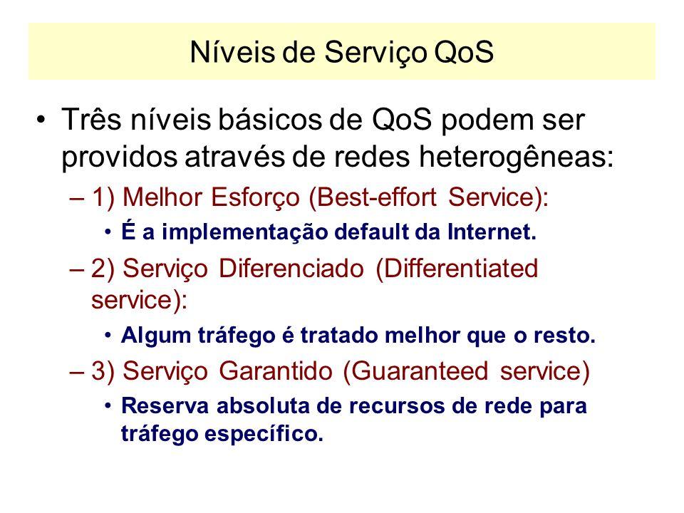 Níveis de Serviço QoS Três níveis básicos de QoS podem ser providos através de redes heterogêneas: 1) Melhor Esforço (Best-effort Service):