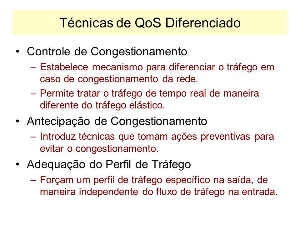 Técnicas de QoS Diferenciado