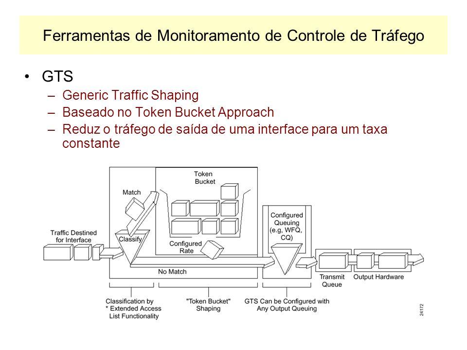 Ferramentas de Monitoramento de Controle de Tráfego