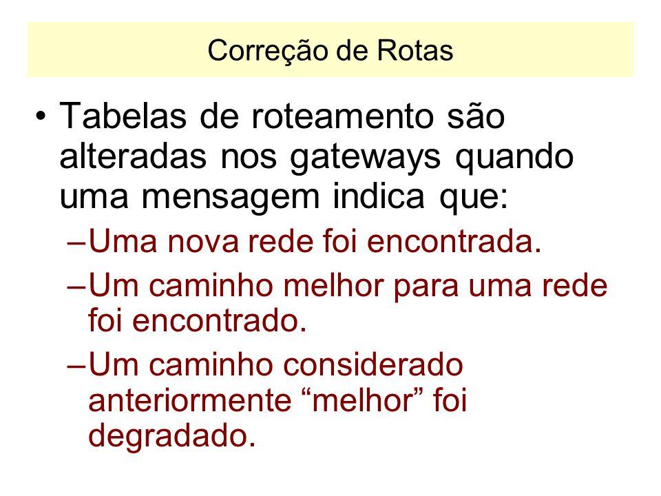 Correção de Rotas Tabelas de roteamento são alteradas nos gateways quando uma mensagem indica que: Uma nova rede foi encontrada.