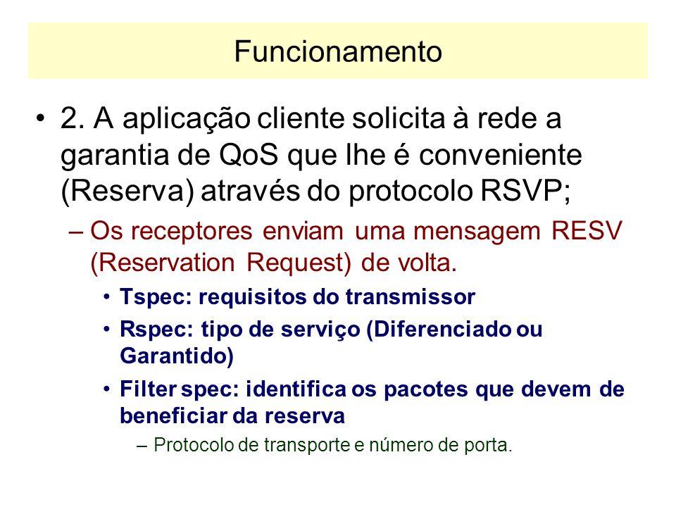 Funcionamento 2. A aplicação cliente solicita à rede a garantia de QoS que lhe é conveniente (Reserva) através do protocolo RSVP;
