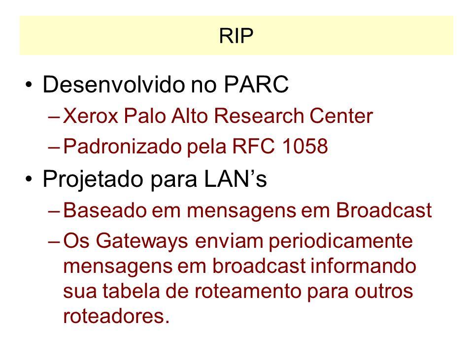 Desenvolvido no PARC Projetado para LAN's RIP