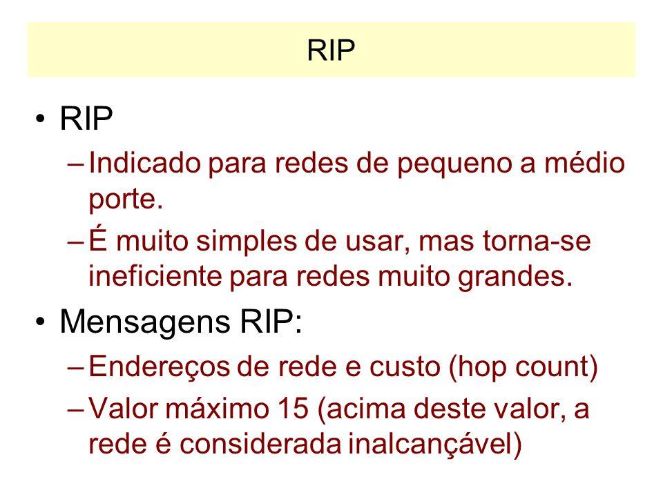 RIP Mensagens RIP: RIP Indicado para redes de pequeno a médio porte.
