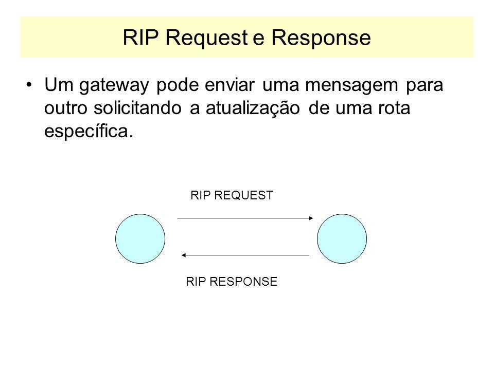 RIP Request e ResponseUm gateway pode enviar uma mensagem para outro solicitando a atualização de uma rota específica.